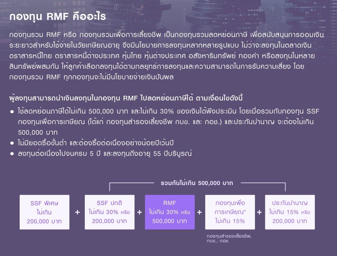 กองทุนรวม RMF หรือ กองทุนรวมเพื่อการเลี้ยงชีพ เป็นกองทุนรวมลดหย่อนภาษี เพื่อสนับสนุนการออมเงินระยะยาวสำหรับใช้จ่ายในวัยเกษียณอายุ มีนโยบายการลงทุนหลากหลายรูปแบบให้เลือกลงทุน ผู้ลงทุนสามารถใช้ลดหย่อนภาษีได้ไม่เกิน 500,000 บาท และไม่เกิน 30% ของเงินได้พึงประเมิน โดยเมื่อรวมกับ SSF กองทุนรวมเพื่อการเกษียณ (กองทุนสำรองเลี้ยงชีพ กบข. กอช.) และประกันบำนาญ จะต้องไม่เกิน 500,000 บาท