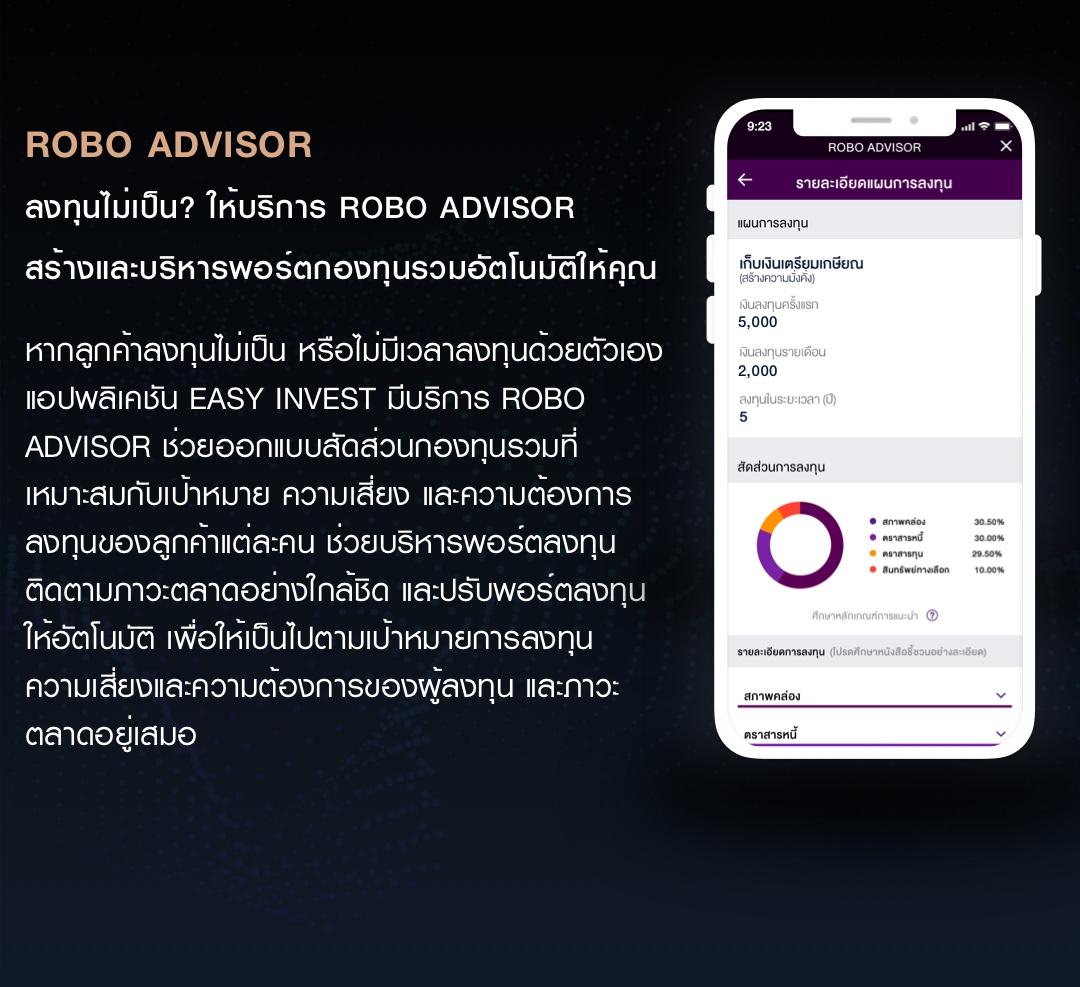 ROBO ADVISOR ลงทุนไม่เป็น? ให้บริการ ROBO ADVISOR สร้างและบริหารพอร์ตกองทุนรวมอัตโนมัติให้คุณ ให้เหมาะสมกับเป้าหมาย ความเสี่ยง และความต้องการลงทุนของลูกค้าแต่ละคน