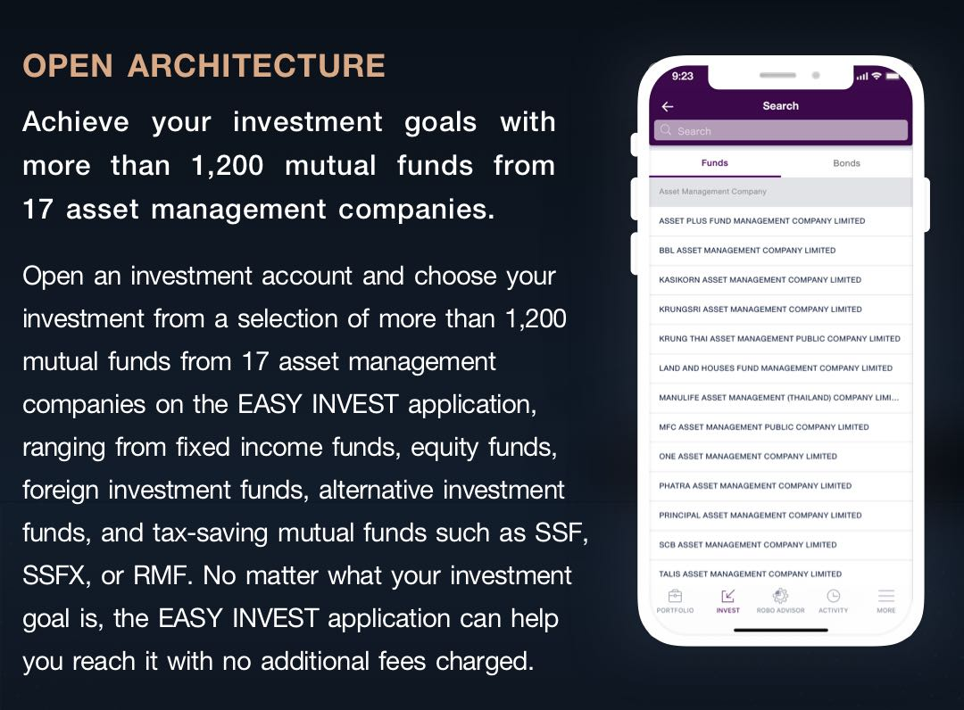 OPEN ARCHITECTURE. Achieve your investment goals with a selection of more than 1,200 mutual funds from 17 asset management companies.
