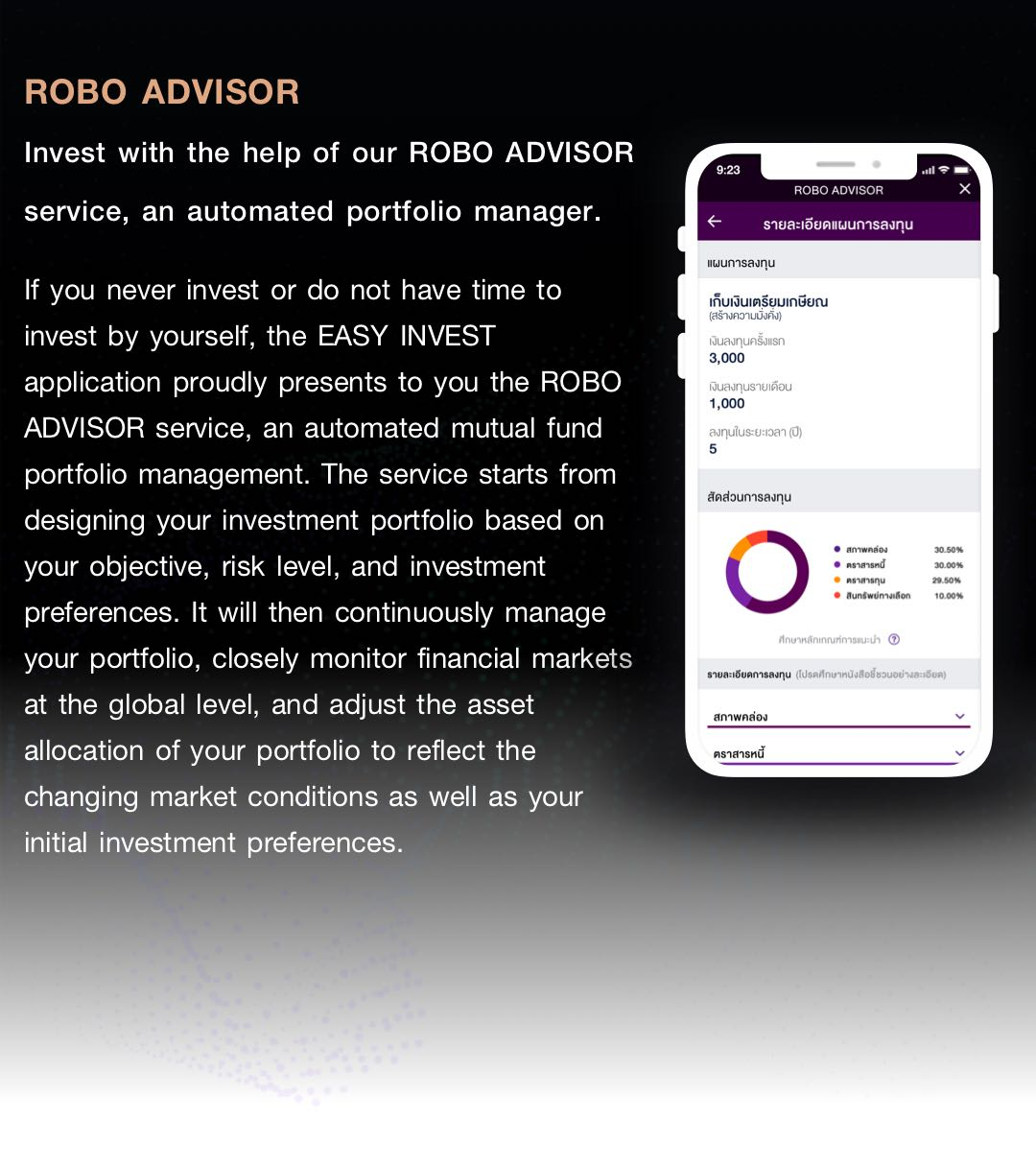 ROBO ADVISOR. Invest with the help of our ROBO ADVISOR ser-vice, an automated portfolio manager. The service will con-tinuously manage your portfo-lio, closely monitor financial markets, and adjust your portfo-lio accordingly.