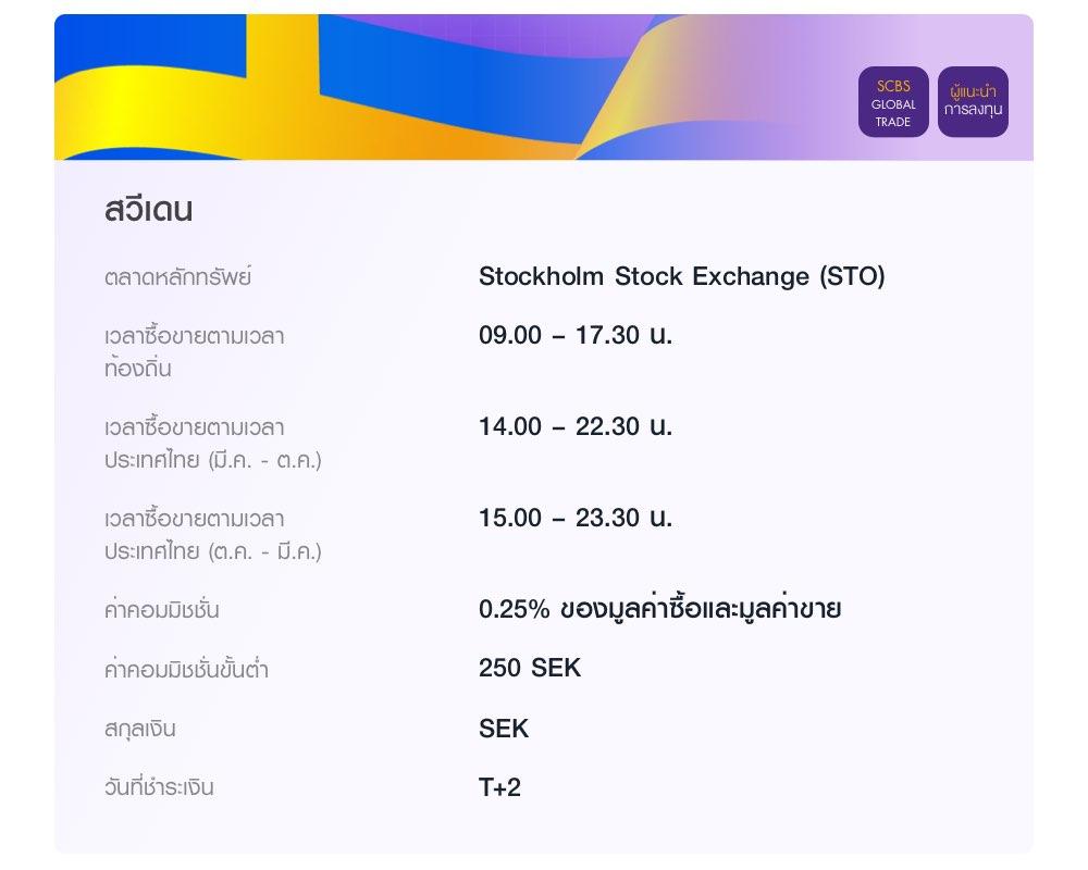 สวีเดน ลงทุนผ่านเว็บไซต์ SCBS Global Trade และผู้แนะนำการลงทุน ในตลาด Stockholm Stock Exchange (STO) เวลาซื้อขายตามเวลาท้องถิ่น 09.00 – 17.30 น. ค่าคอมมิชชั่น 0.25% ของมูลค่าซื้อและมูลค่าขาย ค่าคอมมิชชั่นขั้นต่ำ 250 SEK