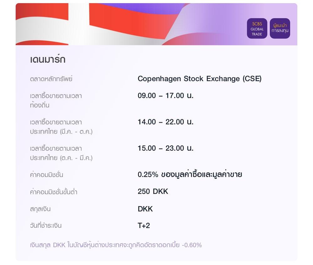 เดนมาร์ก ลงทุนผ่านเว็บไซต์ SCBS Global Trade และผู้แนะนำการลงทุน ในตลาด Copenhagen Stock Exchange (CSE) เวลาซื้อขายตามเวลาท้องถิ่น 09.00 – 17.00 น. ค่าคอมมิชชั่น 0.25% ของมูลค่าซื้อและมูลค่าขาย ค่าคอมมิชชั่นขั้นต่ำ 250 DKK เงินสกุล DKK ในบัญชีหุ้นต่างประเทศจะถูกคิดอัตราดอกเบี้ย -0.60%