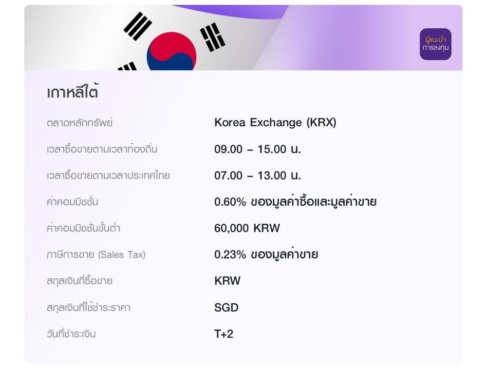 เกาหลีใต้ ลงทุนผ่านผู้แนะนำการลงทุน ในตลาด Korea Exchange (KRX) เวลาซื้อขายตามเวลาท้องถิ่น 09.00 – 15.00 น. ค่าคอมมิชชั่น  0.60% ของมูลค่าซื้อและมูลค่าขาย ค่าคอมมิชชั่นขั้นต่ำ 60,000 KRW
