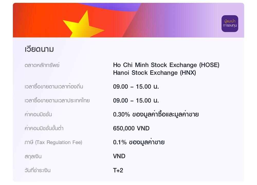 เวียดนาม ลงทุนผ่านผู้แนะนำการลงทุน ในตลาด Ho Chi Minh Stock Exchange (HOSE/HSX) และ Hanoi Stock Exchange (HNX) เวลาซื้อขายตามเวลาท้องถิ่น 09.00 – 15.00 น. ค่าคอมมิชชั่น 0.30% ของมูลค่าซื้อและมูลค่าขาย ค่าคอมมิชชั่นขั้นต่ำ 650,000 VND