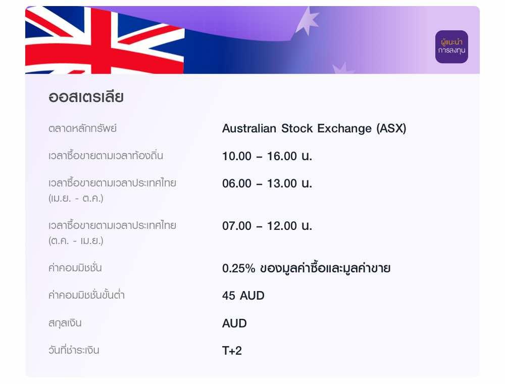 ออสเตรเลีย ลงทุนผ่านผู้แนะนำการลงทุน ในตลาด Australian Stock Exchange (ASX) เวลาซื้อขายตามเวลาท้องถิ่น 10.00 – 16.00 น. ค่าคอมมิชชั่น  0.25% ของมูลค่าซื้อและมูลค่าขาย ค่าคอมมิชชั่นขั้นต่ำ 45 AUD