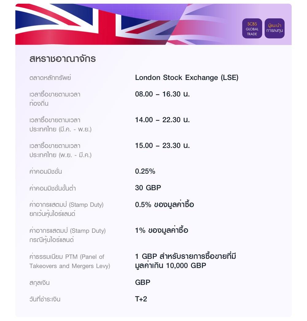 สหราชอาณาจักร ลงทุนผ่านเว็บไซต์ SCBS Global Trade และผู้แนะนำการลงทุน ในตลาด London Stock Exchange (LSE) เวลาซื้อขายตามเวลาท้องถิ่น 08.00 – 16.30 น. ค่าคอมมิชชั่น 0.25% ค่าคอมมิชชั่นขั้นต่ำ 30 GBP