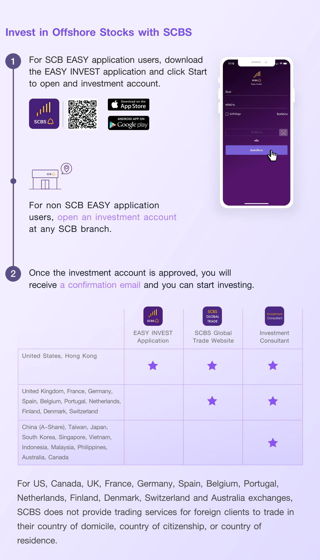 For SCB EASY application users, download the EASY INVEST application and click Start to open and investment account. Once the investment account is approved, you will receive a confirmation email and you can start investing via EASY INVEST application, SCBS Global Trade website, or your investment consultant.