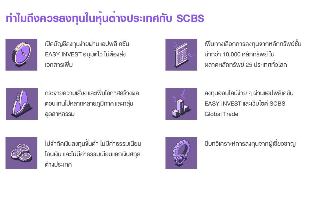 ทำไมถึงควรลงทุนในหุ้นต่างประเทศกับ SCBS เปิดบัญชีลงทุนง่ายผ่านแอปพลิเคชัน EASY INVEST อนุมัติไว ไม่ต้องส่งเอกสารเพิ่ม ลงทุนในตลาดหลักทรัพย์ 25 ประเทศทั่วโลก กระจายความเสี่ยง เพิ่มโอกาสสร้างผลตอบแทน ลงทุนออนไลน์ง่าย ๆ ผ่านแอปพลิเคชัน EASY INVEST และเว็บไซต์ SCBS Global Trade ไม่จำกัดเงินลงทุนขั้นต่ำ ไม่มีค่าธรรมเนียมโอนเงิน แลกเงินสกุลต่างประเทศ มีบทวิเคราะห์การลงทุนจากผู้เชี่ยวชาญ