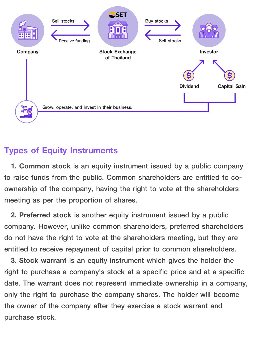 Types of Equity Instruments 1. Common stock 2. Preferred stock 3. Stock warrant