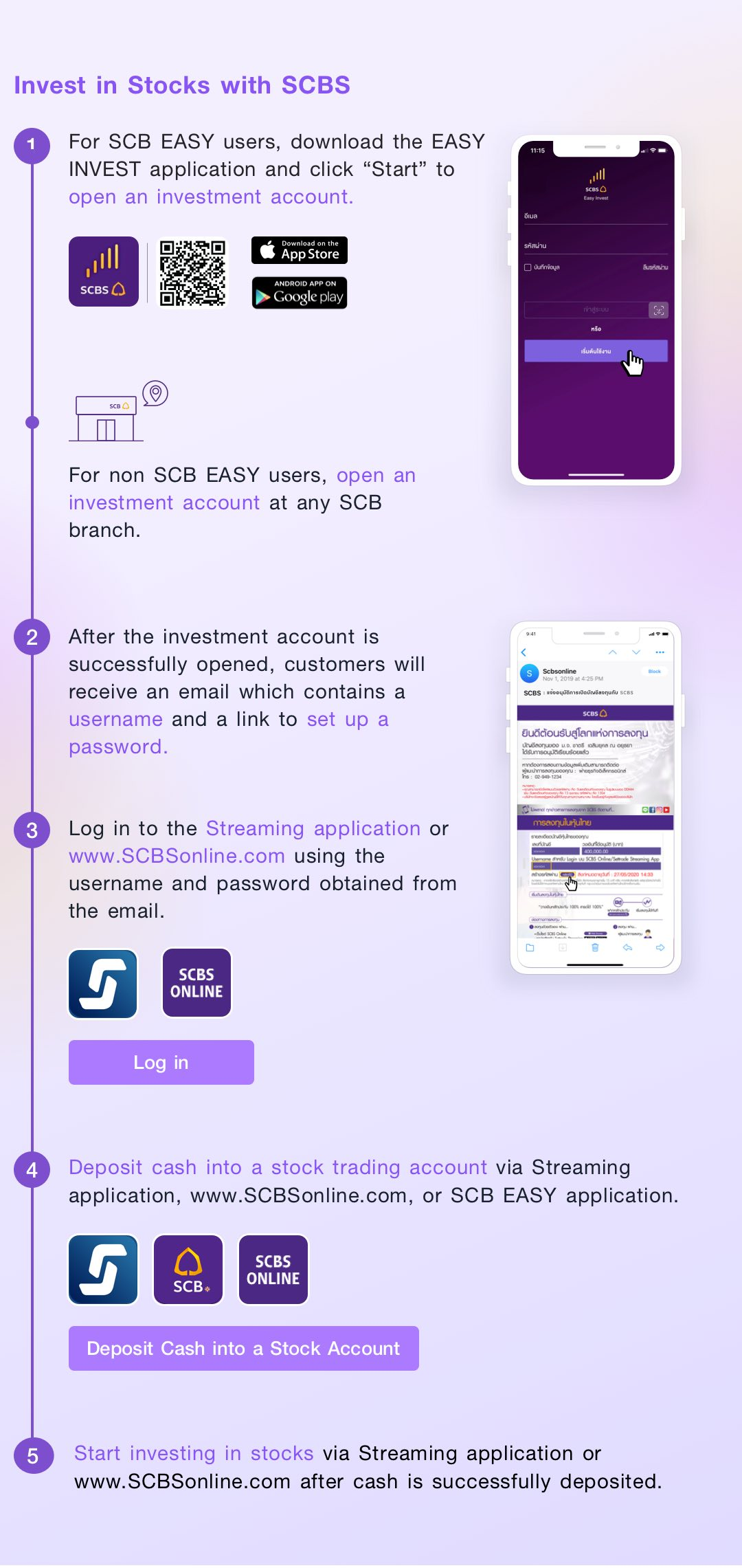 """Invest in Stocks with SCBS. For SCB EASY users, download the EASY INVEST application from App Store or Play Store and click """"Start"""" to open an investment account. For non SCB EASY users, open an investment account at any SCB branch."""