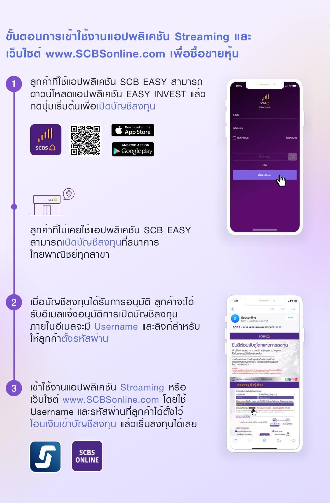 ขั้นตอนการเข้าใช้งานแอปพลิเคชัน Streaming และเว็บไซต์ www.SCBSonline.com เพื่อซื้อขายหุ้น ดาวน์โหลดแอปพลิเคชัน EASY INVEST แล้วกดปุ่มเริ่มต้น เพื่อเปิดบัญชีลงทุน เข้าใช้งานแอป โดยใช้ Username และรหัสผ่านที่ลูกค้าได้ตั้งไว้ในอีเมลแจ้งอนุมัติการเปิดบัญชีลงทุน แล้วเริ่มลงทุนได้เลย